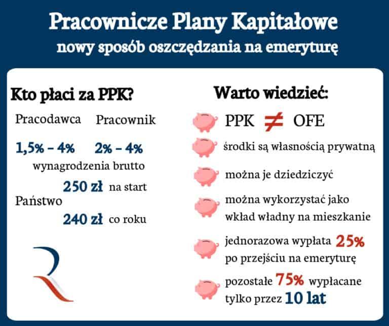 Pracownicze Plany Kapitałowe jako szansa na budowanie bazy polskich oszczędności oraz inwestycji krajowych