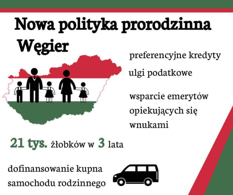 7 życzeń Orbána