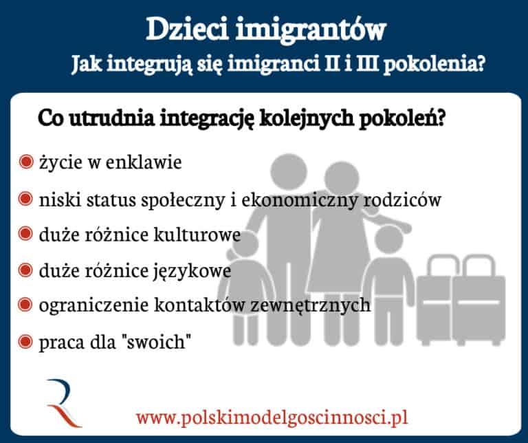 Integracja II i III pokolenia imigrantów – jak enklawy imigranckie wpływają na integrację?