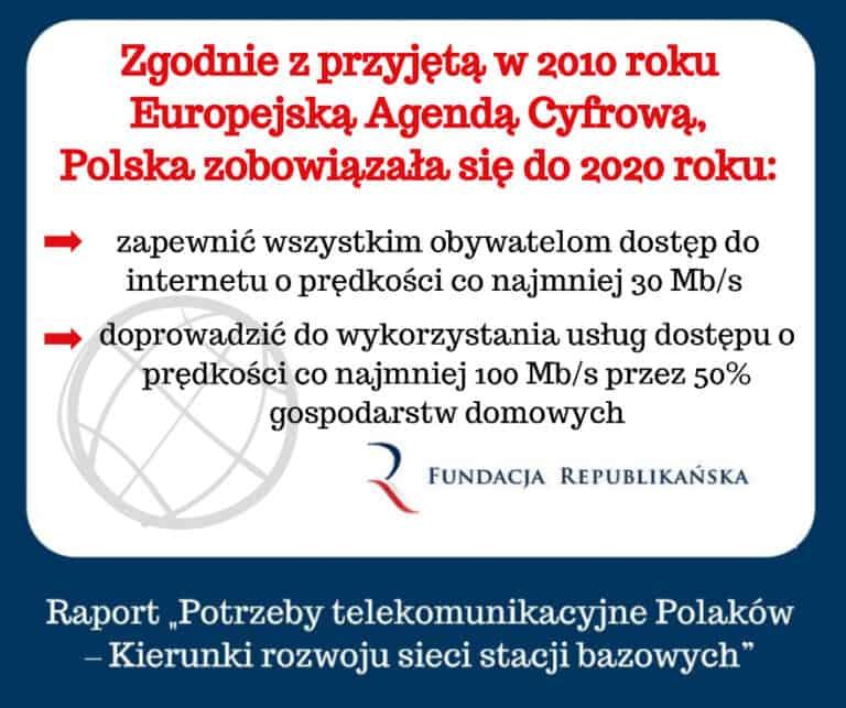 """Raport """"Potrzeby telekomunikacyjne Polaków – Kierunki rozwoju sieci stacji bazowych"""""""