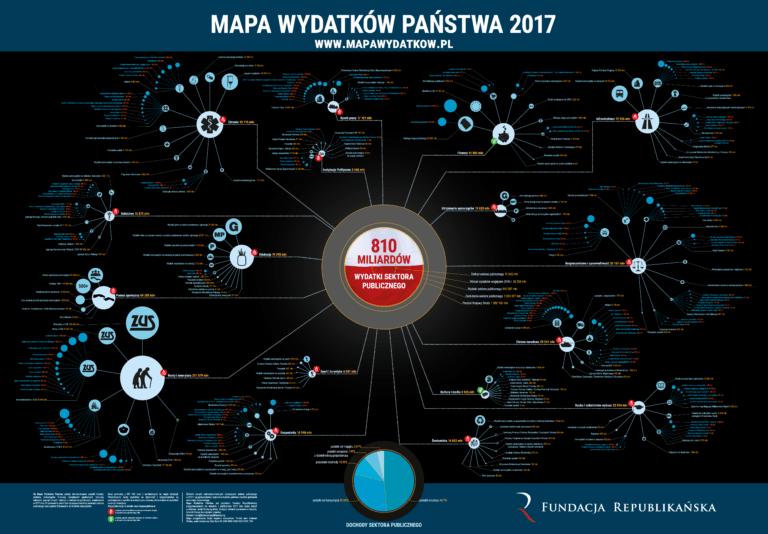 Mapa Dochodów i Wydatków Państwa 2017