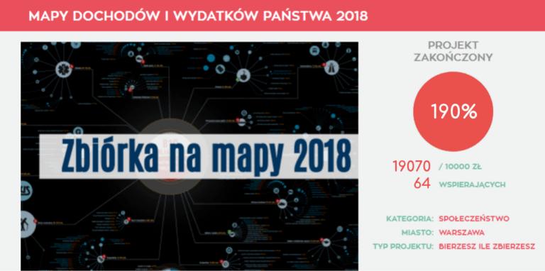 Sukces zbiórki na Mapę Wydatków Państwa!
